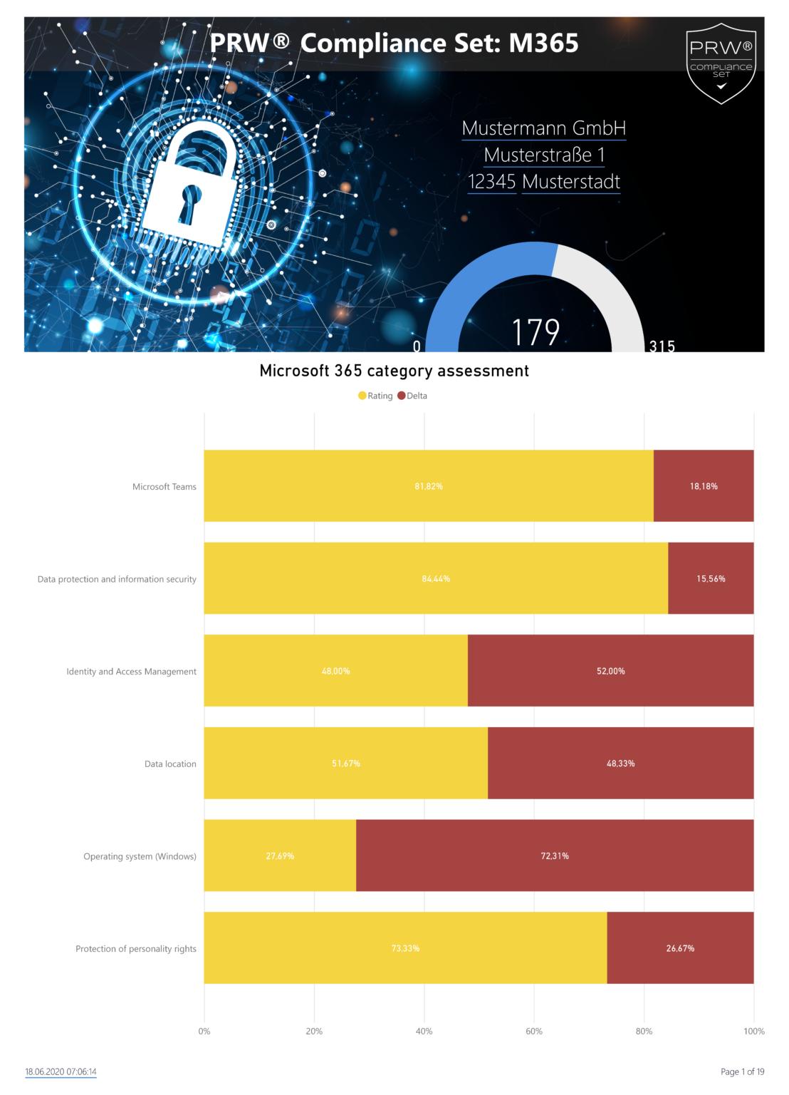 Microsoft Protection Analysis_Seite_01