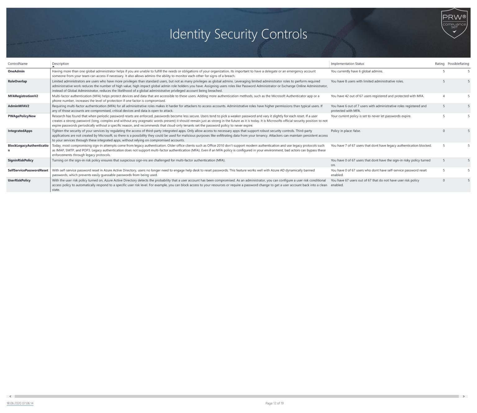 Microsoft Protection Analysis_Seite_04