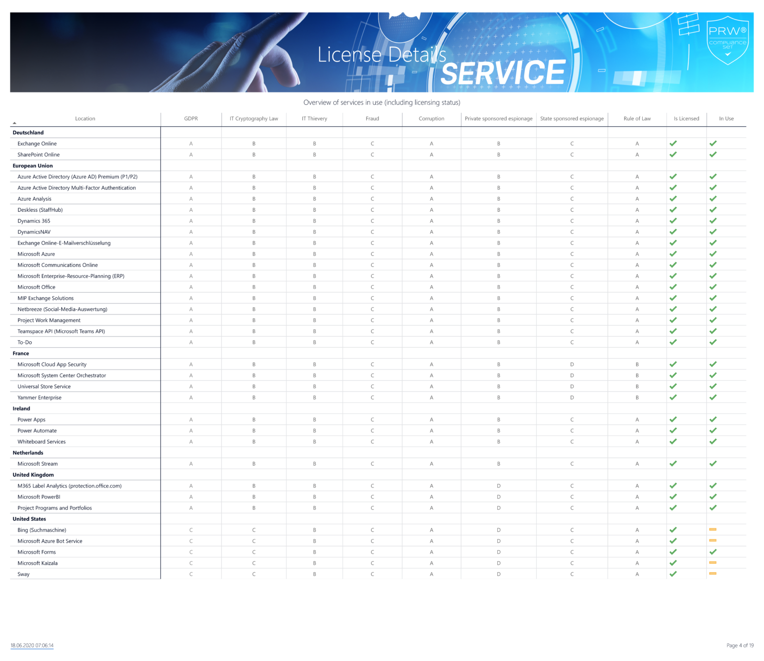 Microsoft Protection Analysis_Seite_05