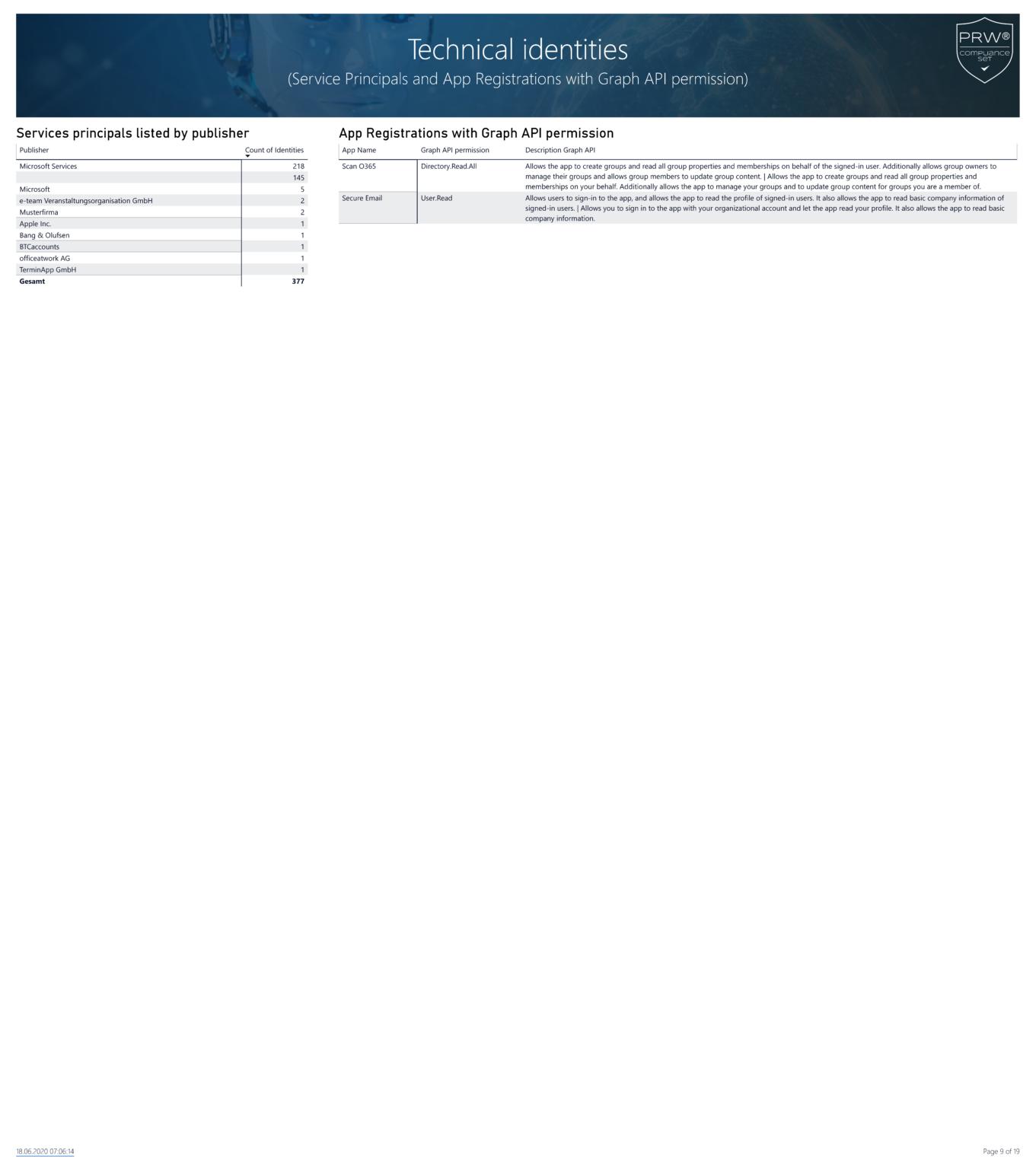 Microsoft Protection Analysis_Seite_10