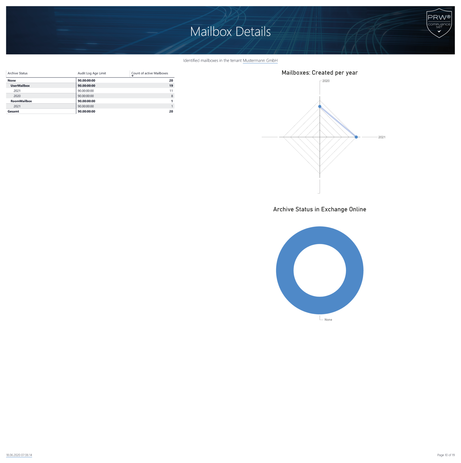 Microsoft Protection Analysis_Seite_11