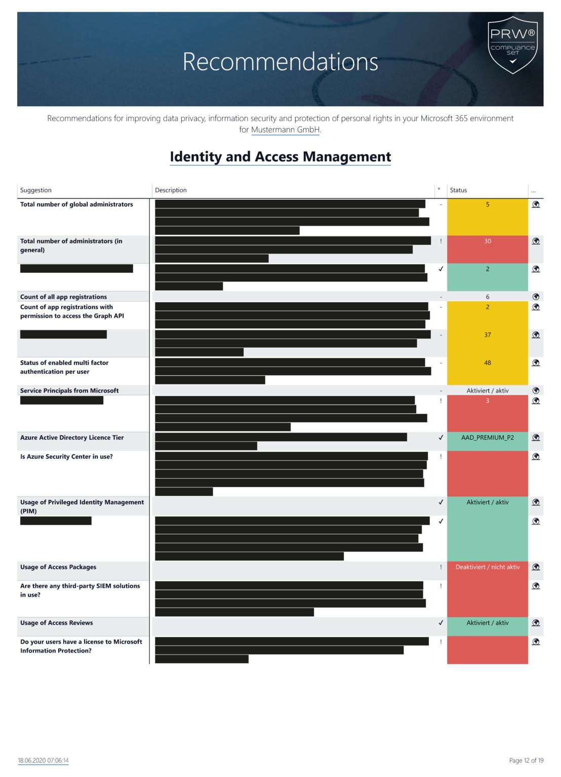 Microsoft Protection Analysis_Seite_13