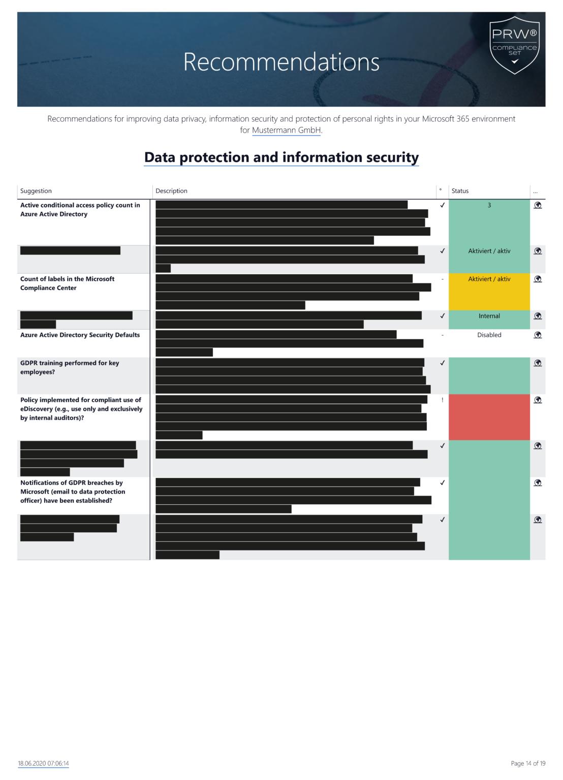 Microsoft Protection Analysis_Seite_15